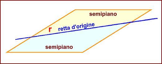 senipiano